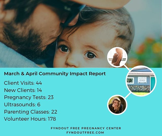 At Fyndout Free Pregnancy Center we're not only serving our community, but we are part of something much bigger than just us. Across this country are more than 2,700 pregnancy help organizations and together, we have a lot of good news to share. . .  #fyndoutfreepregnancy #fairbanksalaska #fairbanks #alaska #pregnancy #ultrasound #freeultrasounds #parentingclass #nonprofitorganization #ministry  #newbornbaby #newbornbuy #newborngirl #newbornphoto #chooselife #fyndoutpath #mariascloset