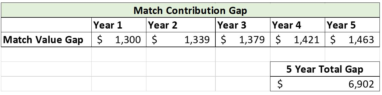 Match Gap 3.jpg