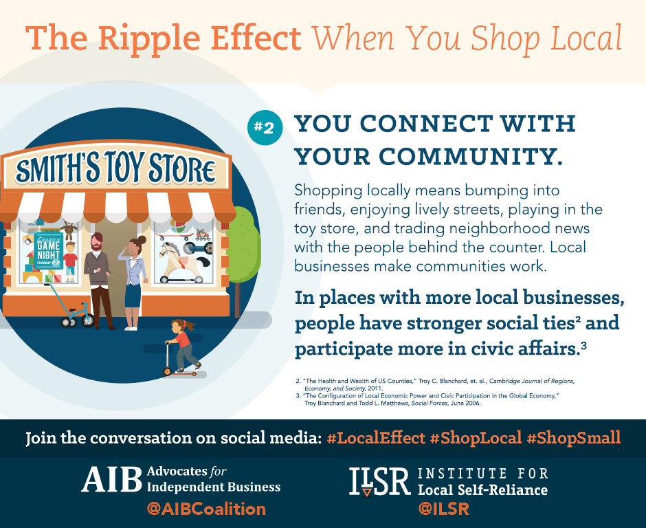 AIB_Ripple-Effect_Social-2.png