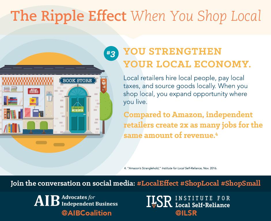 AIB_Ripple-Effect_Social-3.png