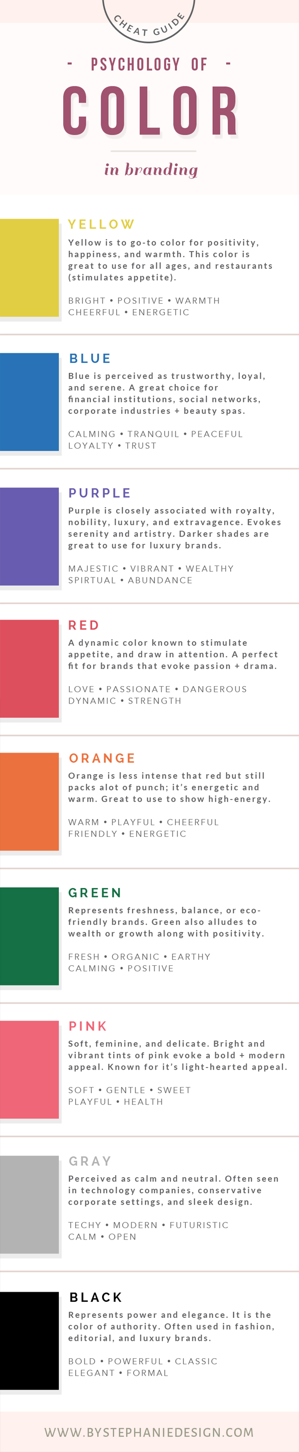 how to chose the perfect  color palette for your brand - by stephanie design