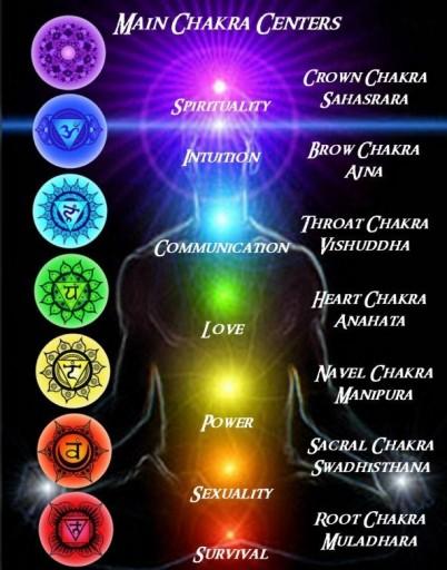 chakra-balancing-holistic-healing