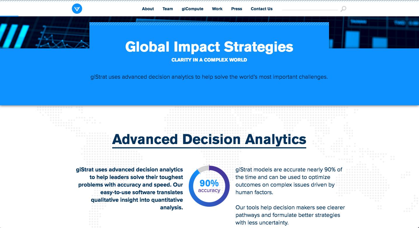 Global Impact Strategies