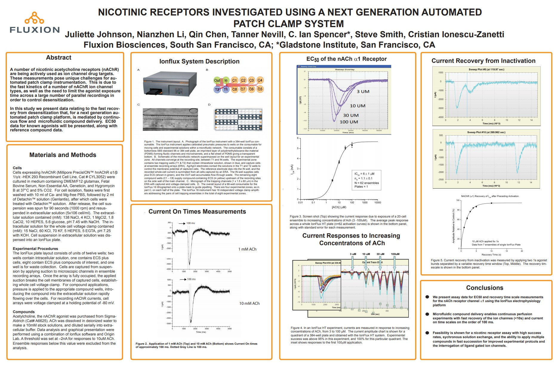 NIcotinic Receptors.jpg