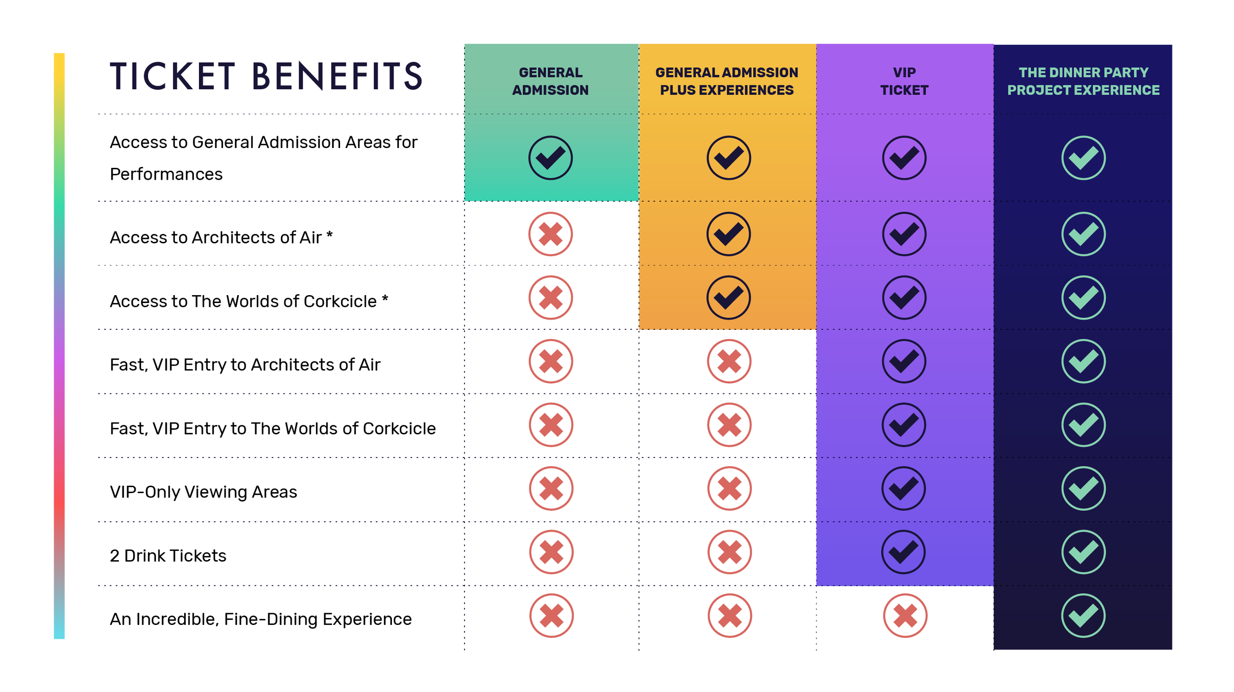 Ticketing Benefits Chart-01.png