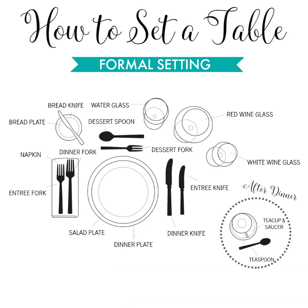 How to Set a Formal Table for Dinner - Formal Dinner Party Place Setting Inspiration and Etiquette