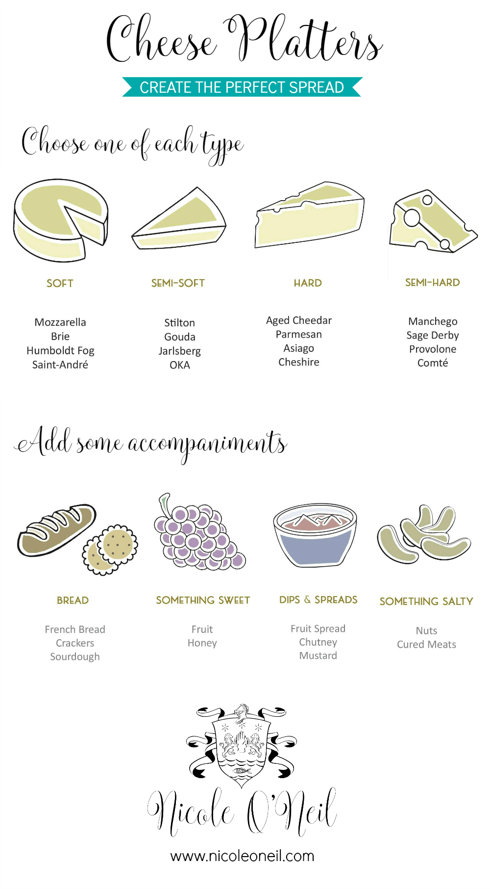 Easy DIY Guide on How to Make a Cheese Platter – Ideas for the best types of cheese and accompaniments for a gourmet cheese display that is perfect for any party, wedding, fancy or casual event – whether big or small. Get more tips for entertaining at nicoleoneil.com
