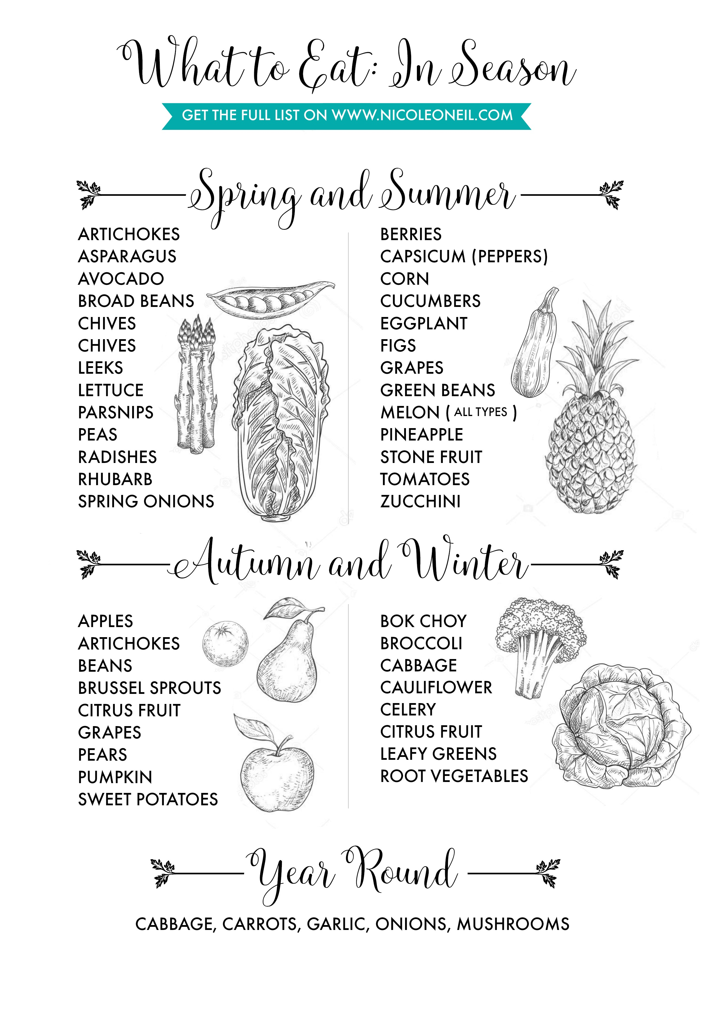 Free Printable Seasonal Produce Chart From Nicole O'Neil.