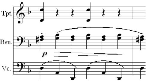 Fig. 1. Basic use of Rhythmic Suggestion, (Op. 15, mvt. 1, m. 88)