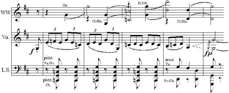 Fig. 5. Further Development of Obbligato Line (Op. 11, mvt. 6, m. 142-6)