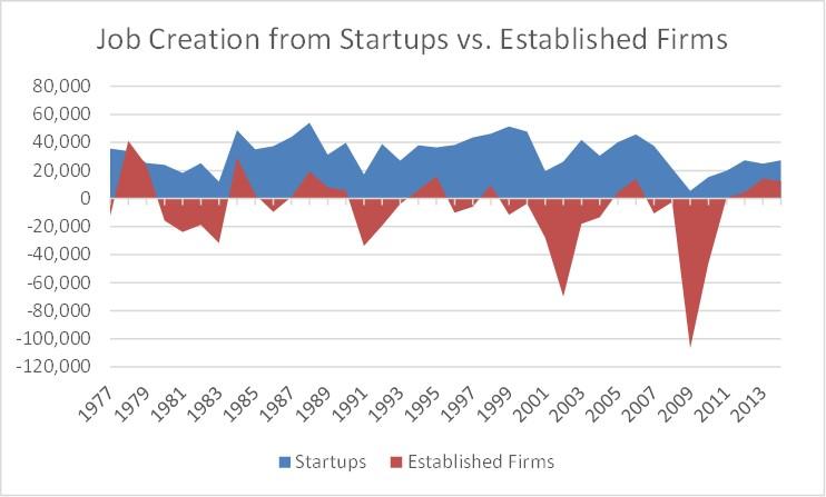 Job creation chart.jpg