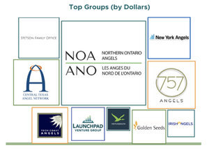 Top+10+Groups (1).jpg
