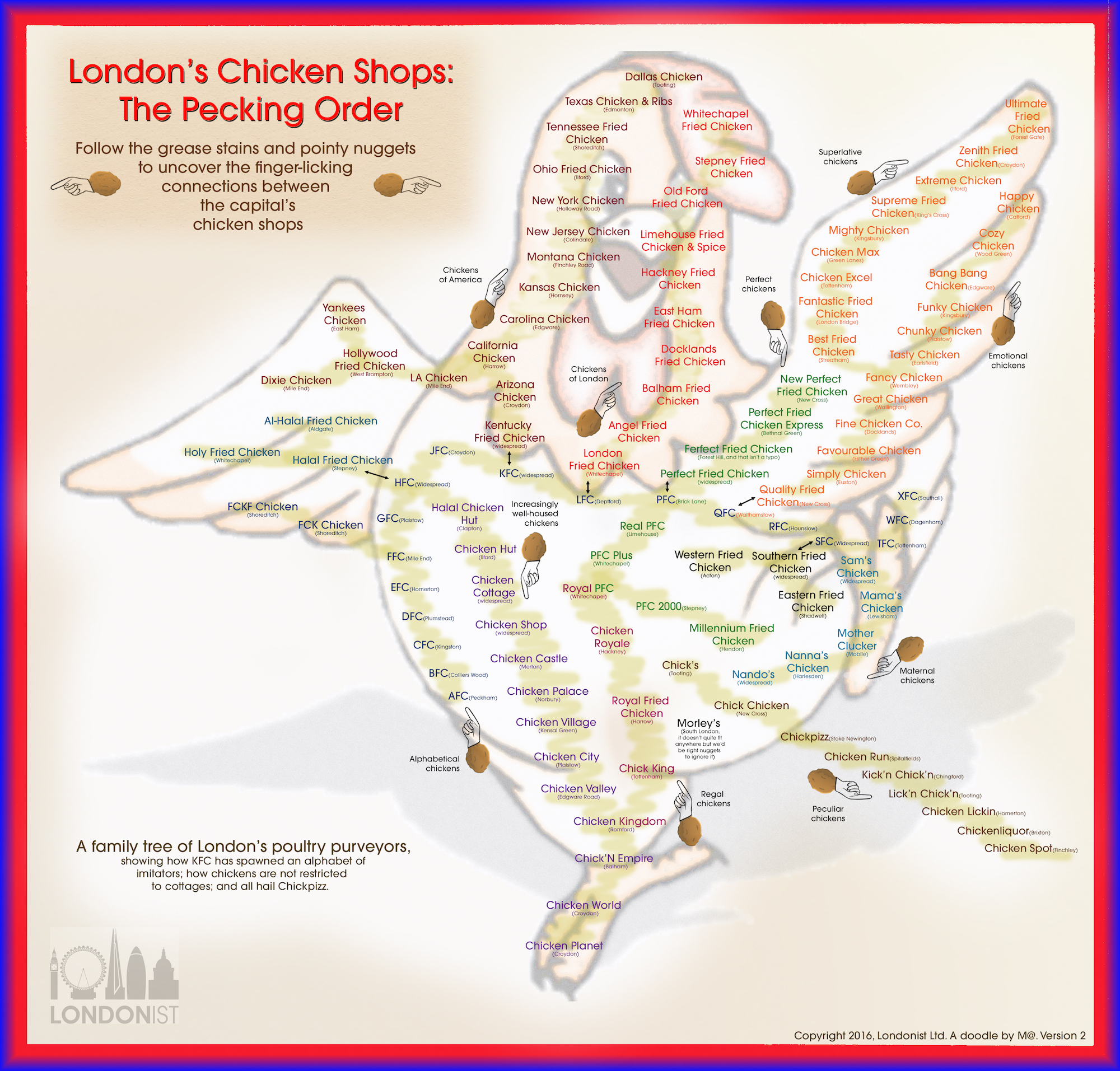 London Chicken Shop Names