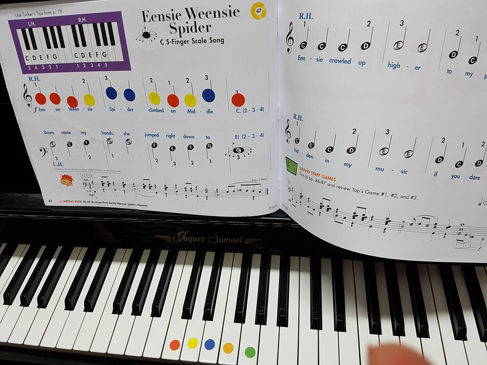 London Music Box Piano Lessons in Borough and London Bridge South East London 3.jpg