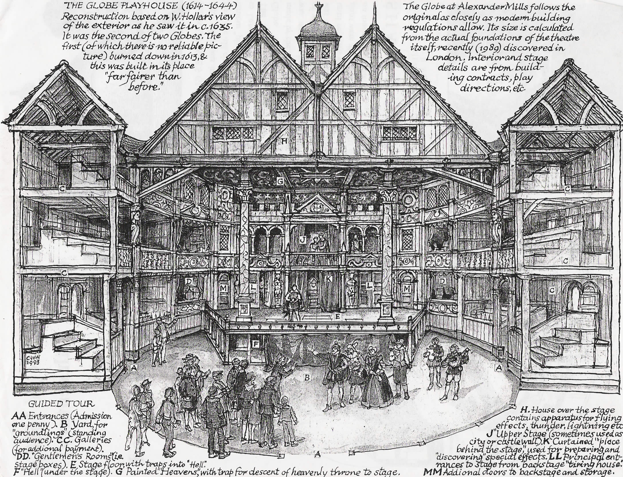 Impression of the Globe's interior