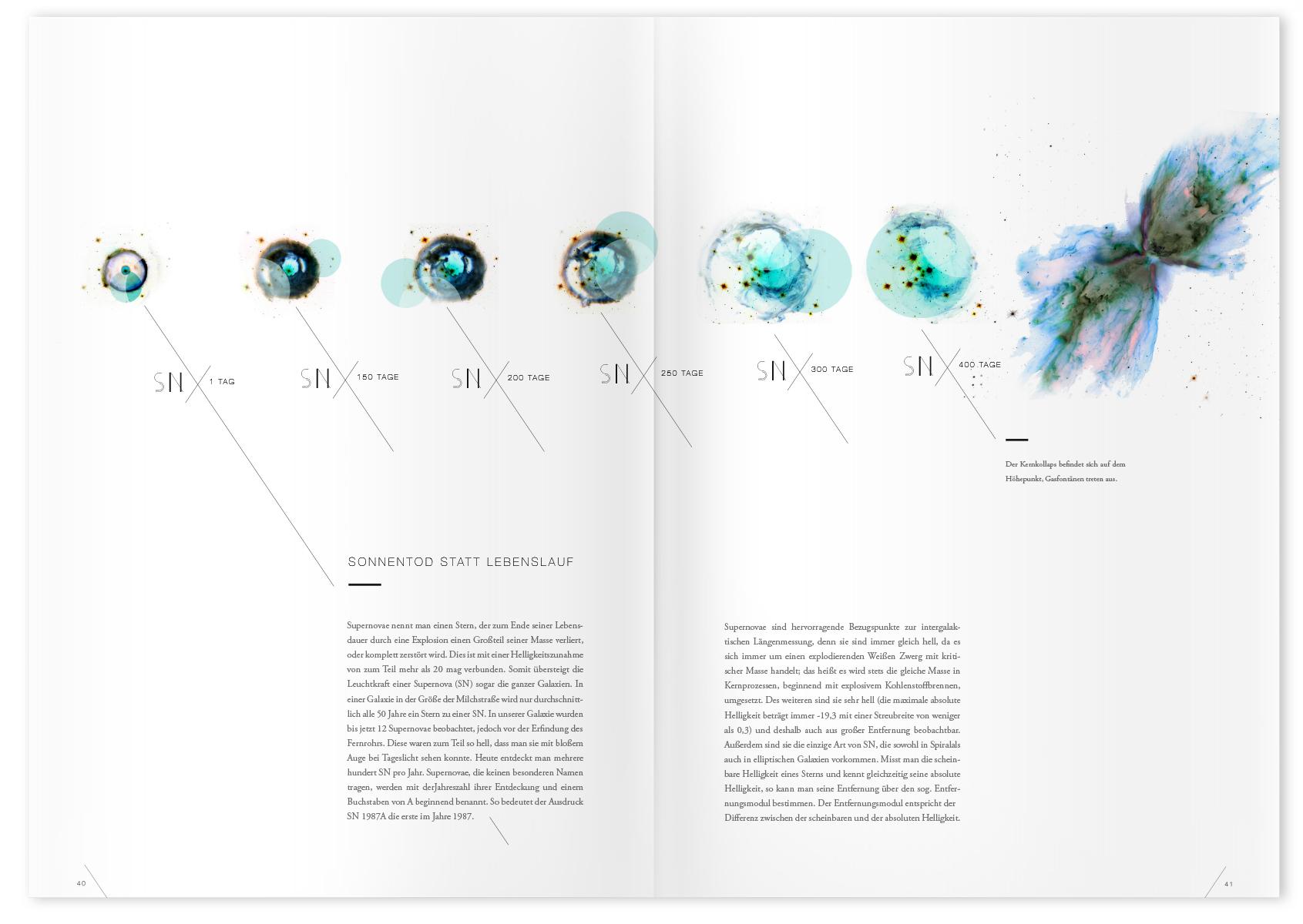 09_Cosmos-Magazin_hsrm-Hochschule-RheinMain_Editorial-Design_Grafikdesign_Gloria-Kison.jpg