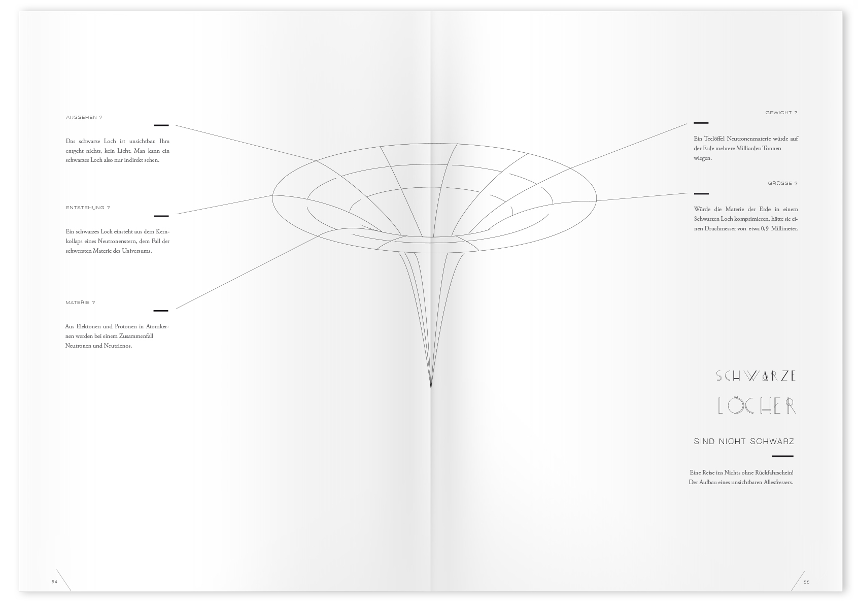 11_Cosmos-Magazin_hsrm-Hochschule-RheinMain_Editorial-Design_Grafikdesign_Gloria-Kison.jpg