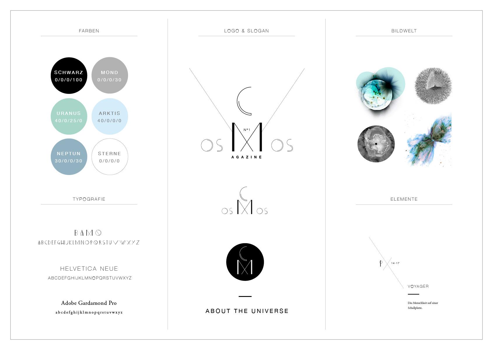 Corporate Design_Cosmos-Magazin_hsrm-Hochschule-RheinMain_Editorial-Design_Grafikdesign_Gloria-Kison.jpg