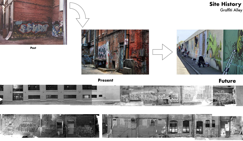 Alley History.jpg