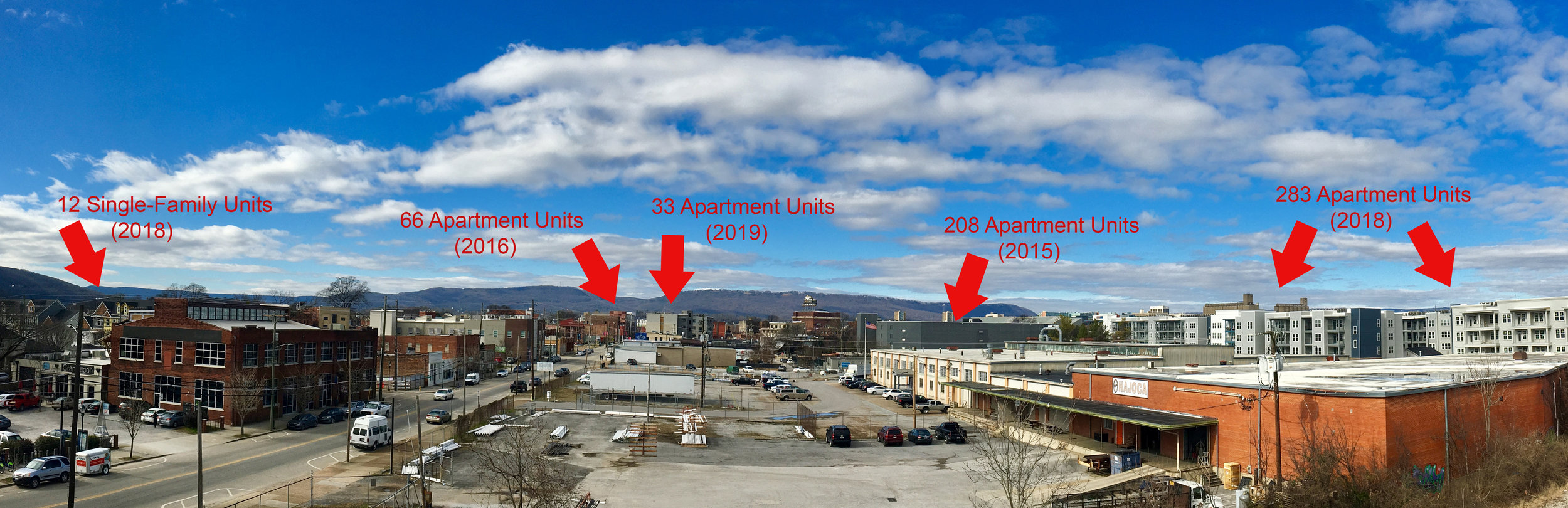 View of Southside, Chattanooga from 509 E Main St. Not pictured: the 584 (at least) other apartment units that are recently completed, under construction, or being planned in the Southside on Cowart, Broad, and Chestnut streets