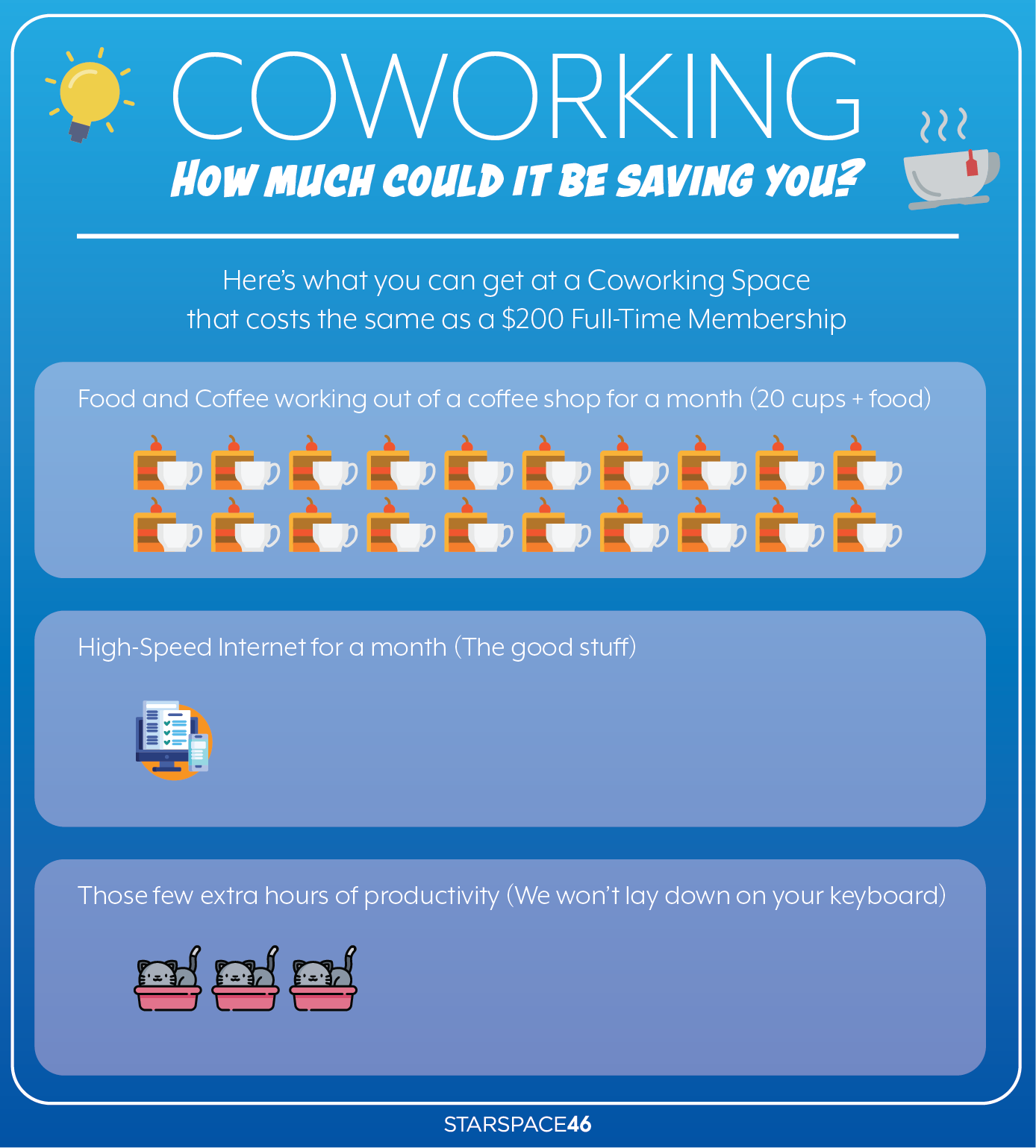 cost-of-coworking-membership.png