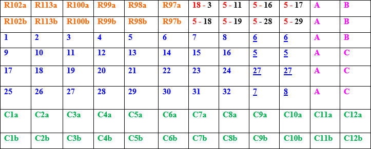Orange = Resistor / Red = IC# / Black = IC pin / Blue = IC #15 pin# / Pink = Linked together / Green = Control Patches