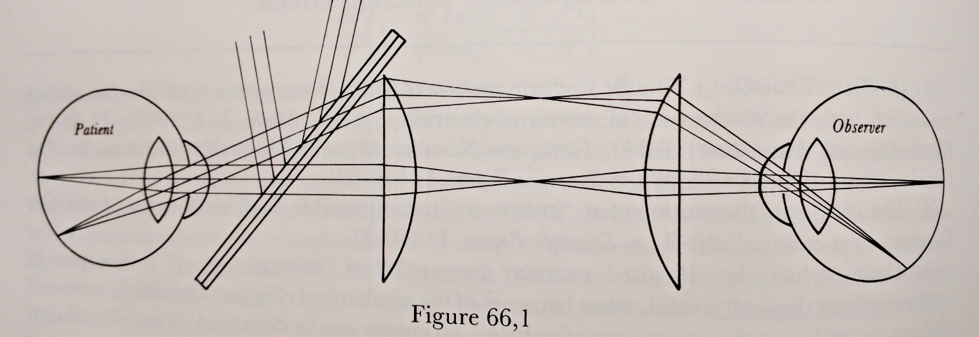 Diagram of Helmholtz's original instrument from which Maxwell derived his ophthalmoscope