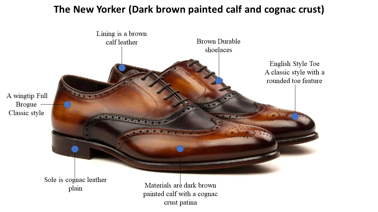 New Yorker Brown Crusted Patina.jpg
