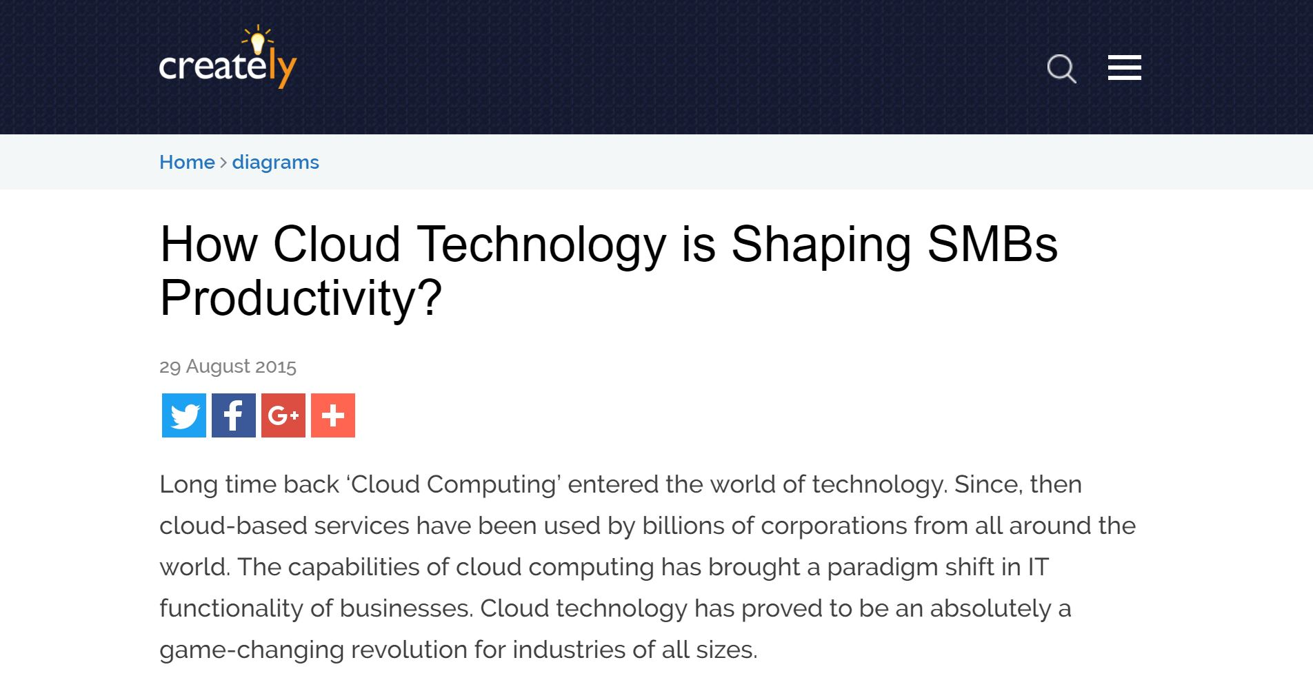 How Cloud Technology is shaping SMBs Productivity,  Creately