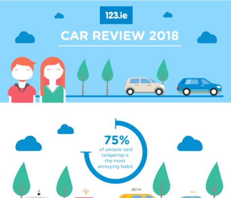 123.ie IRISH CAR REVIEW  - The Irish Times