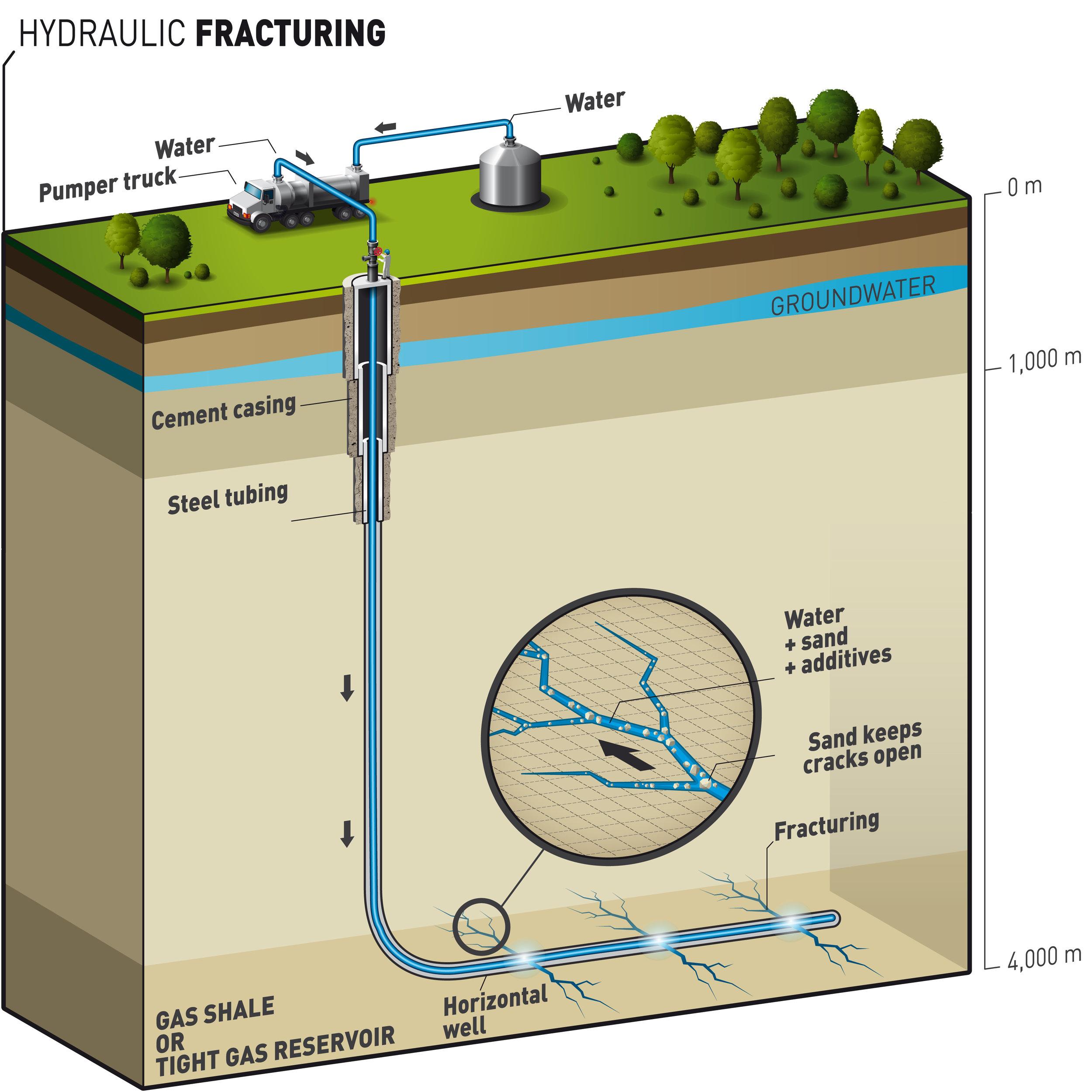 fracking-schematic