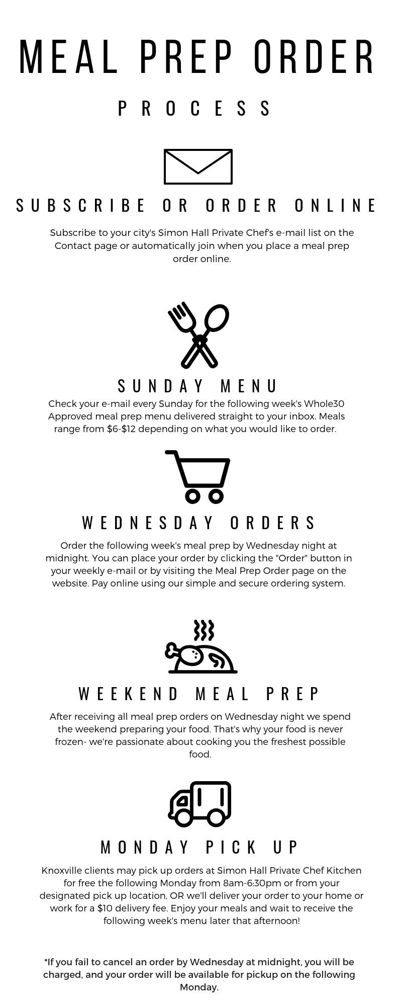 Meal Prep Order-2.png