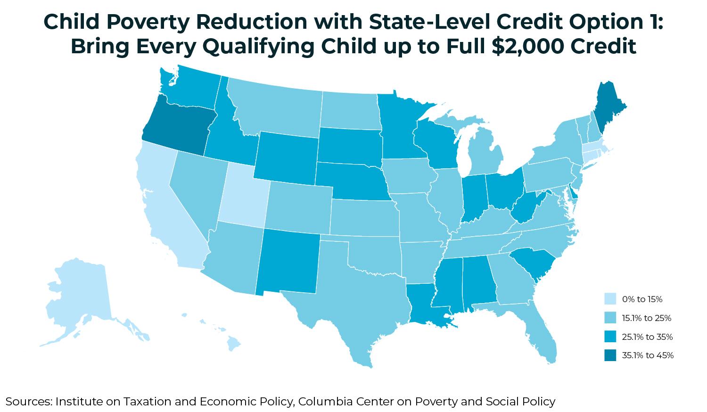 Figure 3-Child Poverty Reduction Option 1.jpg