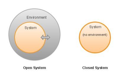 open-vs-closed-system