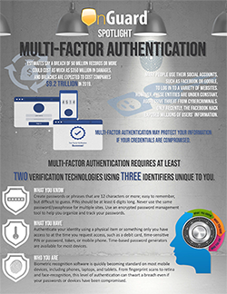 Example Infographic on Multi-Factor Authentication