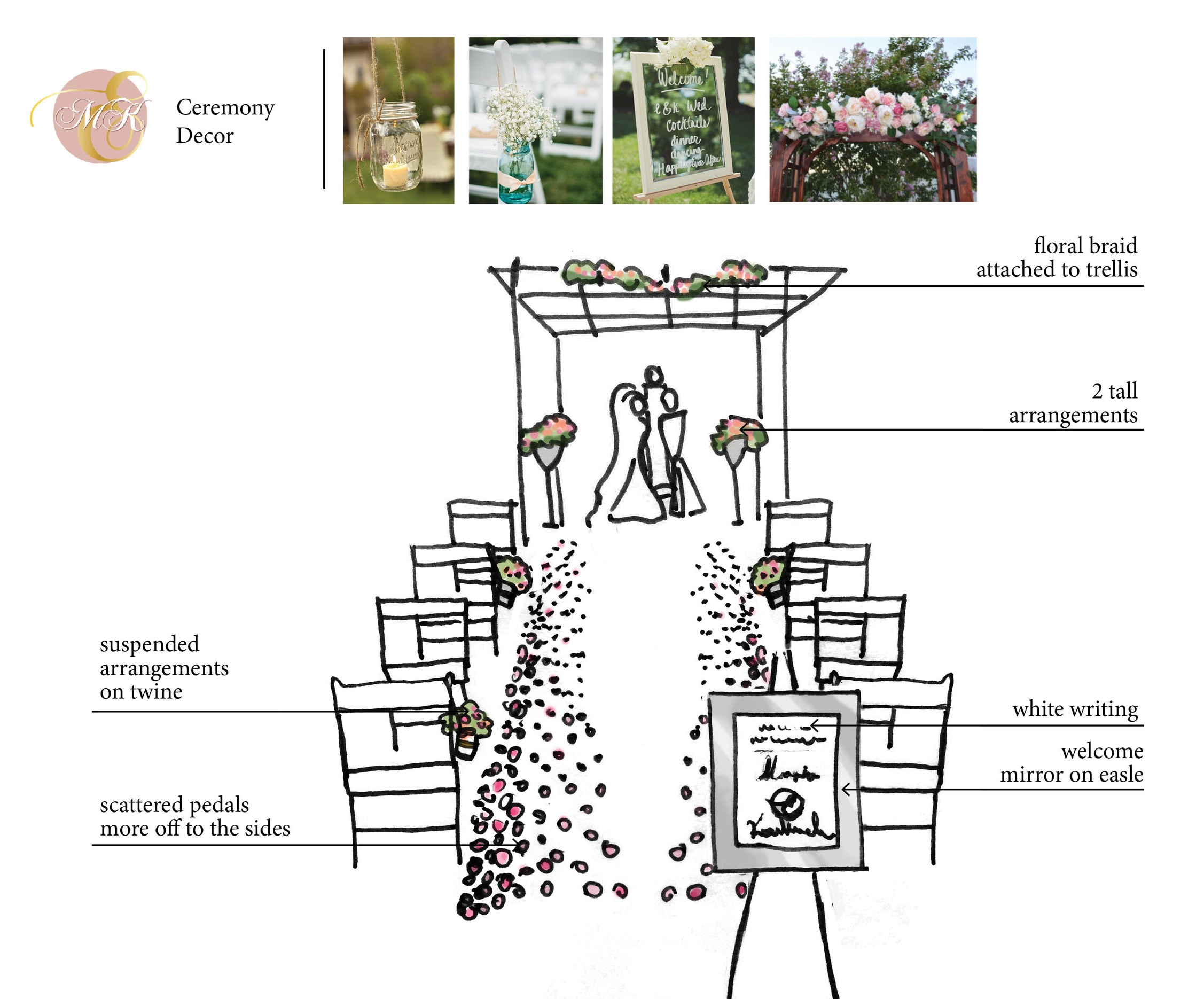 Ceremony Design & Planning