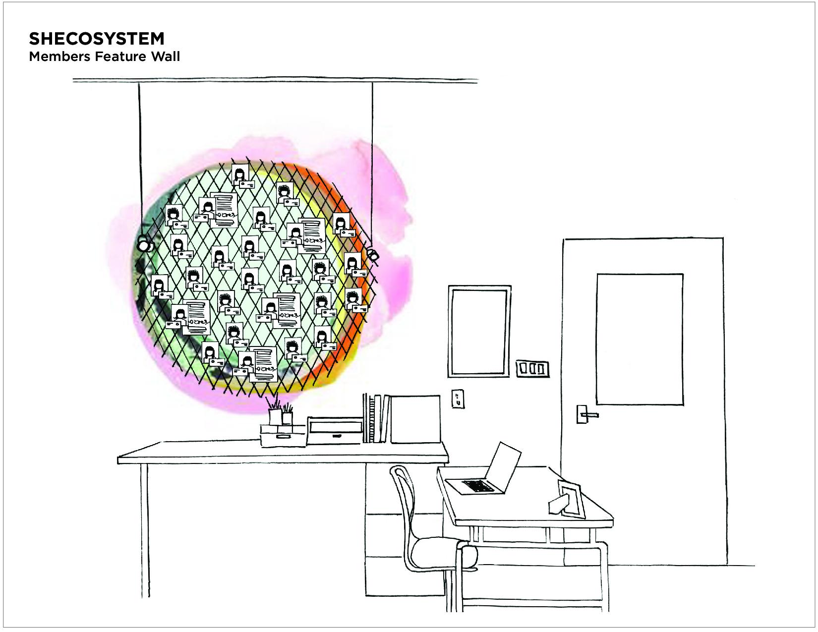Shecosystem_MembersFeatureWall art-01.jpg