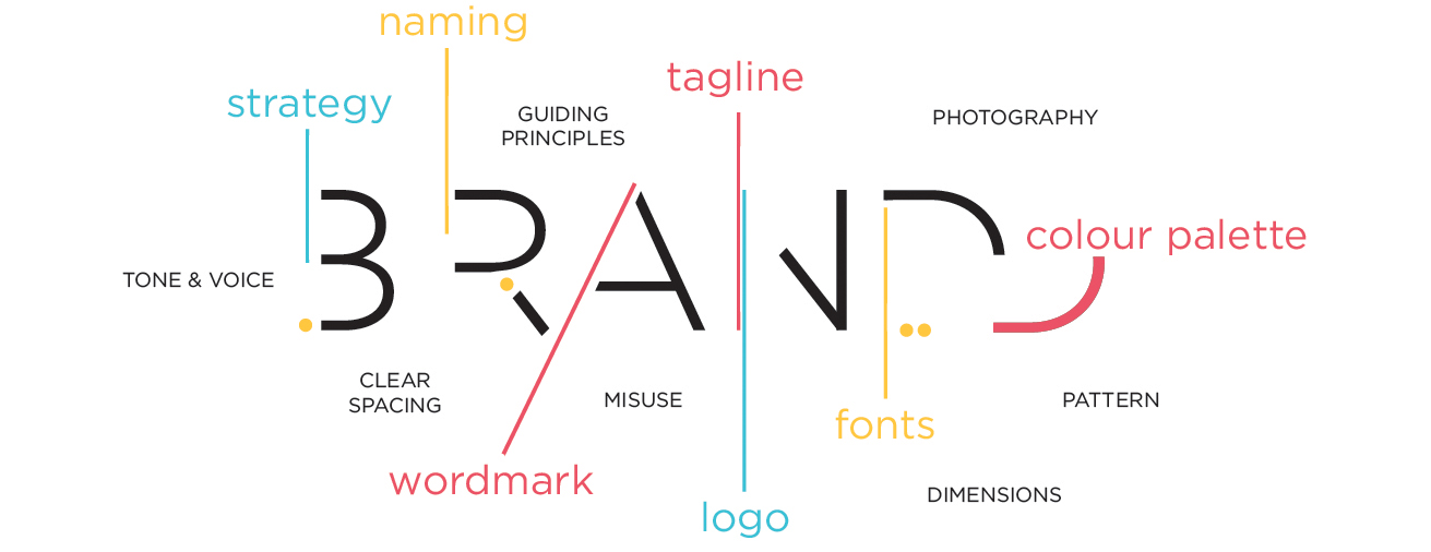 Behind a Brand Include