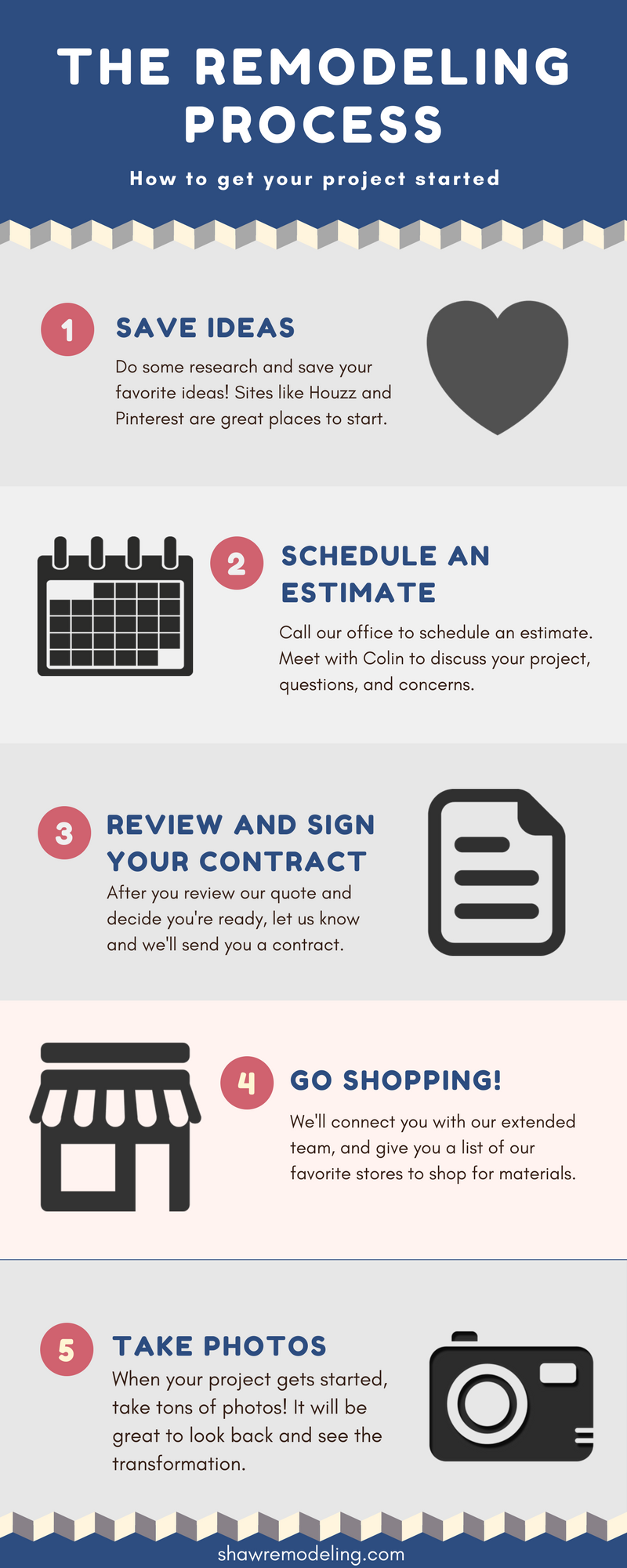 Shaw Remodeling - The Remodeling Process Infographic - On The Level Blog (2).png