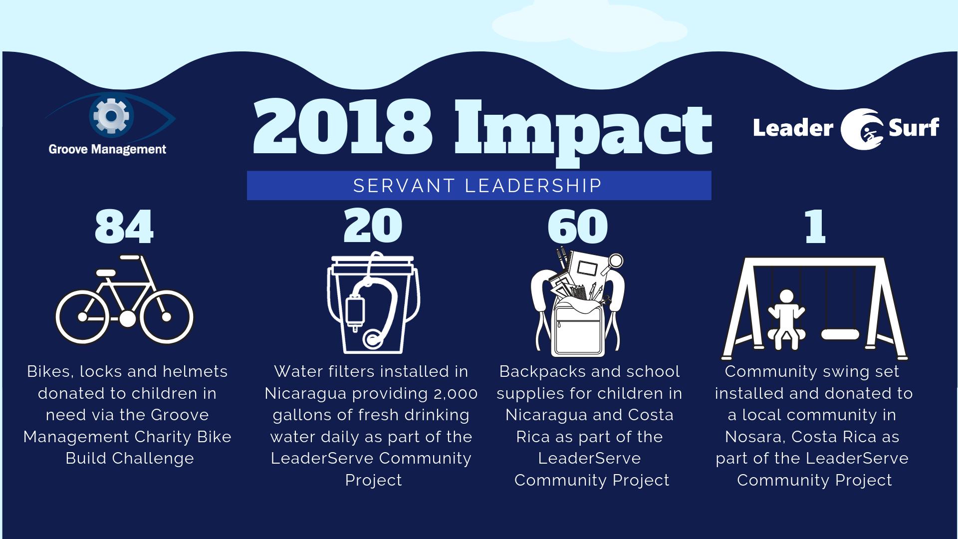 2018 Impact.png