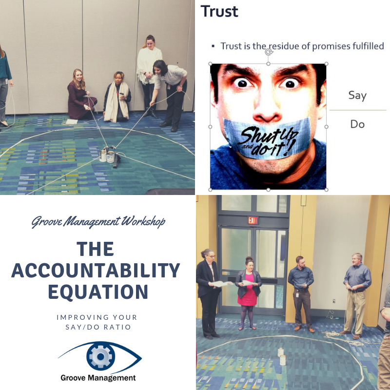 The Accountability Equation Workshop