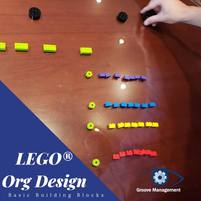 LEGO® Org Design