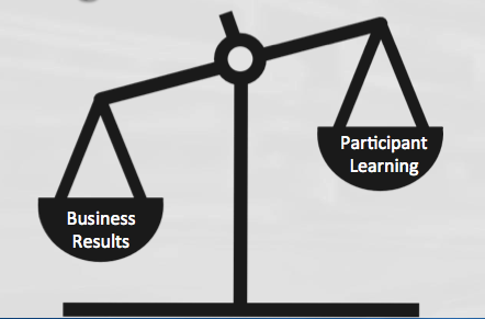 Business Results and Participant Learning