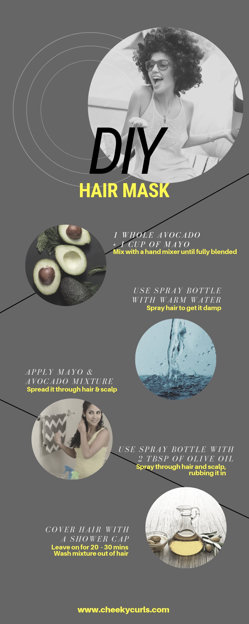 AMO Hair Mask Infographic.png