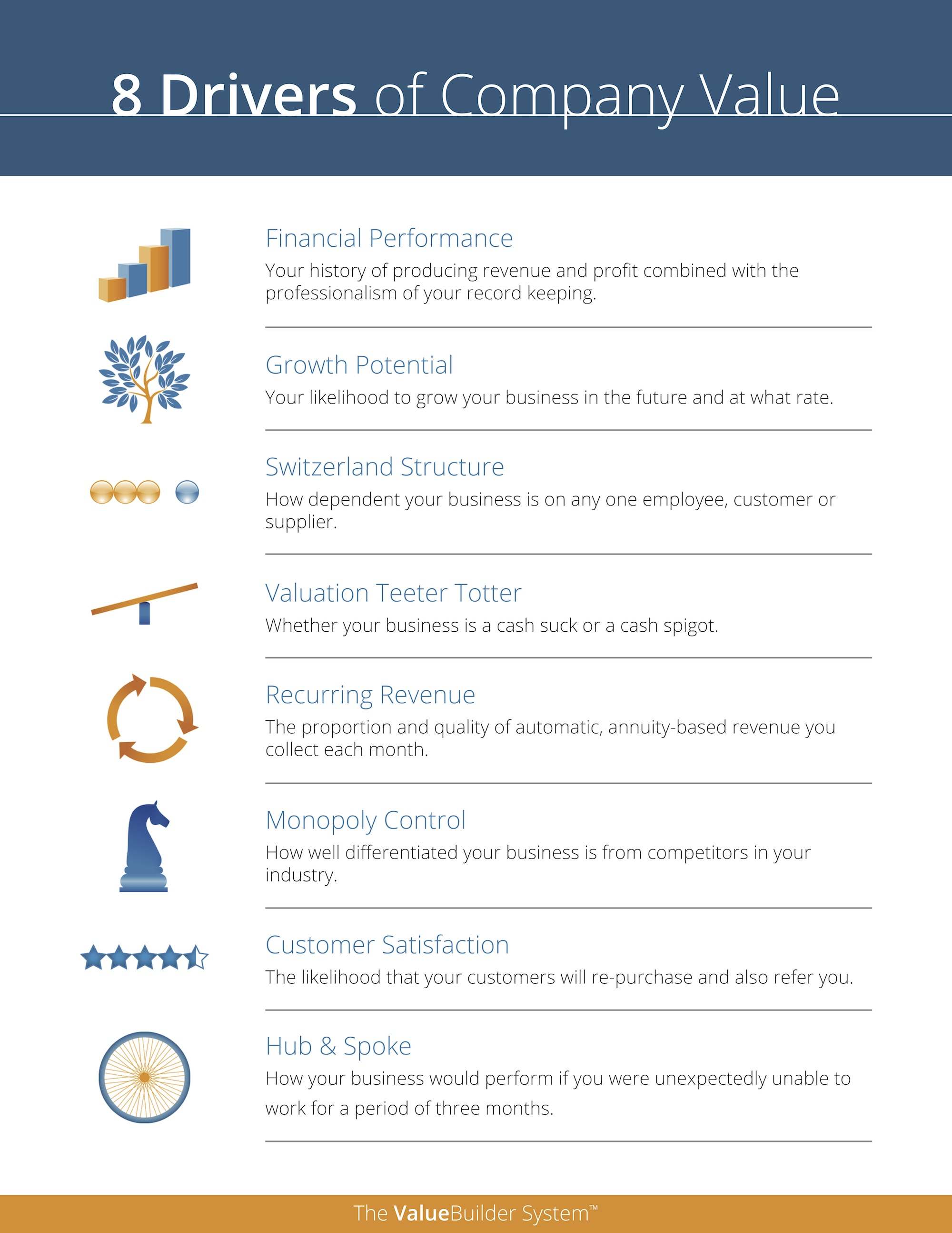8 Drivers of Company Value