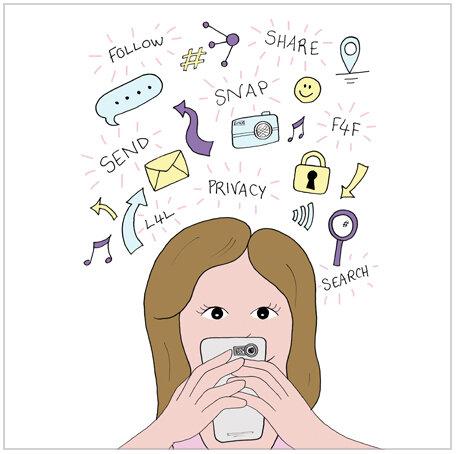 self development illustration.jpg