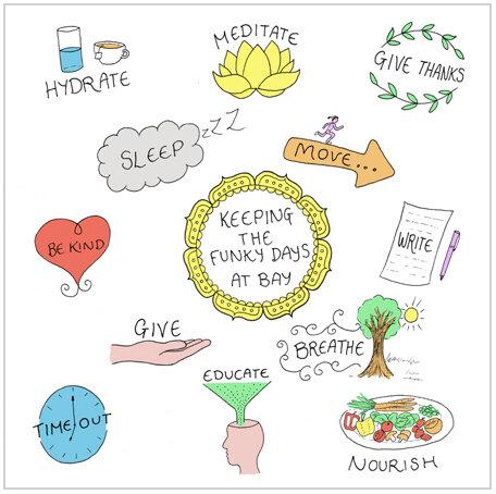 Inspiring Illustrations Mental Health.jpg