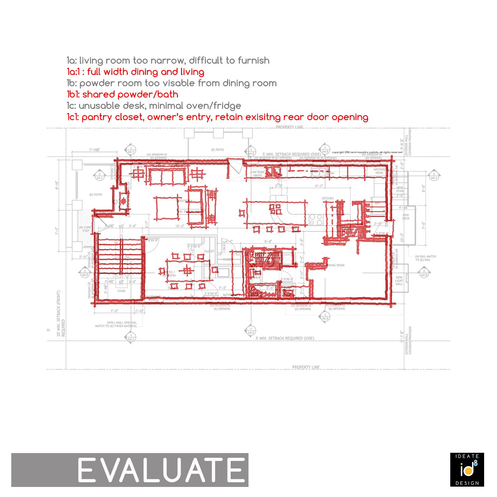 2018_12dec12 400sgaylord evaluate.jpg