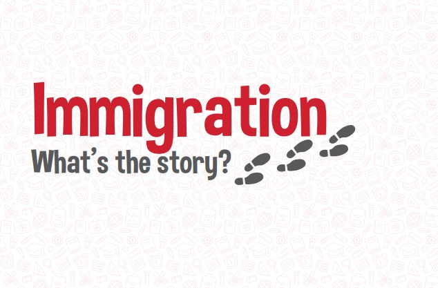 Immigration - What's the Story.jpg