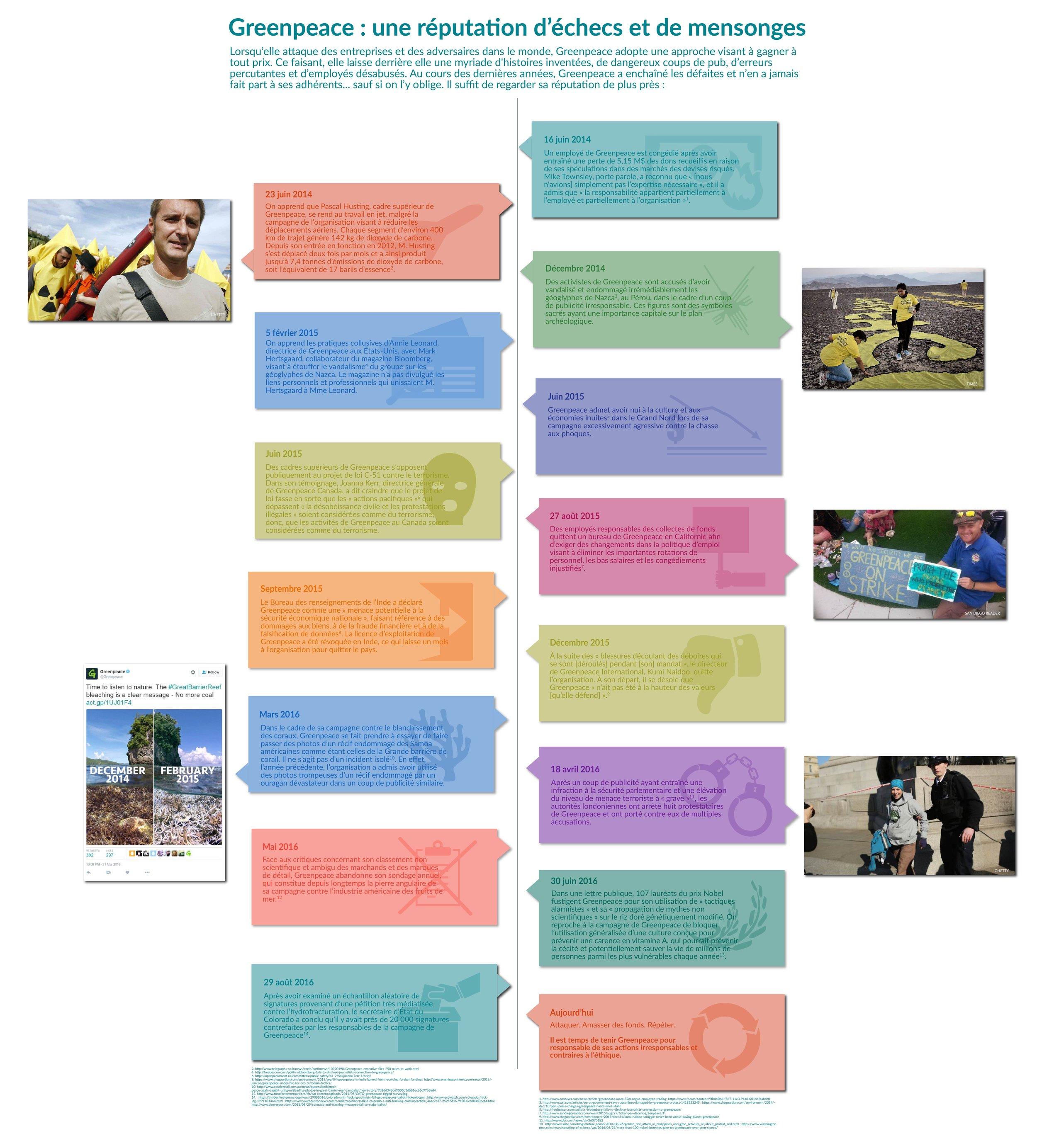 GP_Timeline_FRENCH-02.jpg